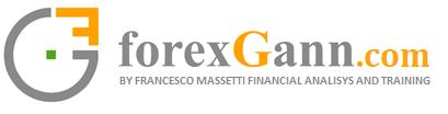 Forex Gann forecast stock market Forex Eur usd Gold