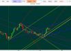 forex euro dollar forecast