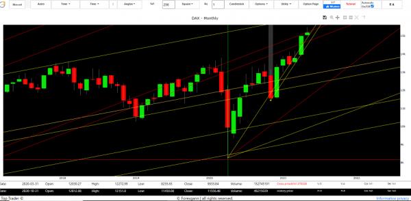 stock market frankfurt